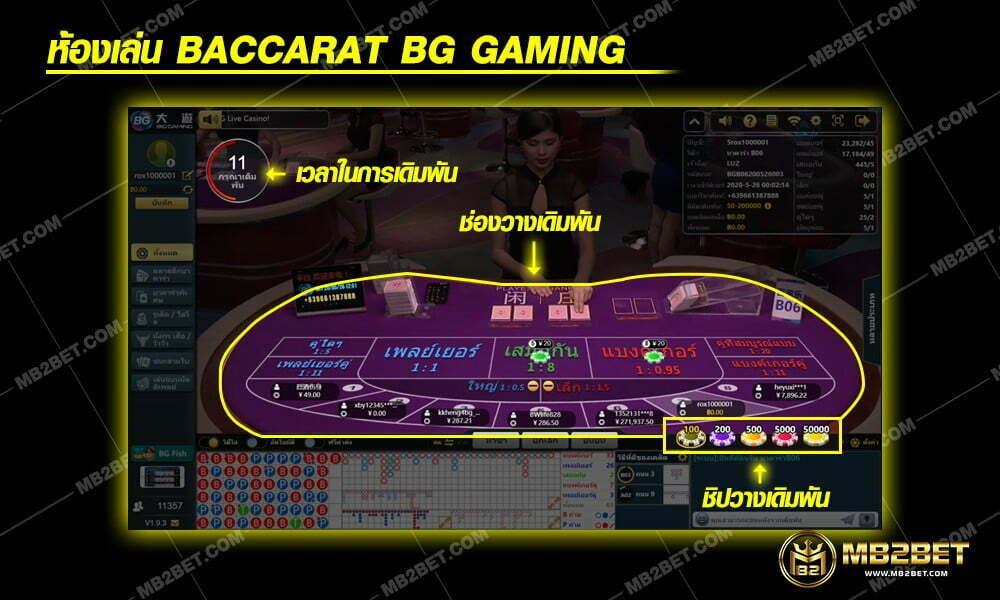 ห้องเล่นบาคาร่า BG Gaming