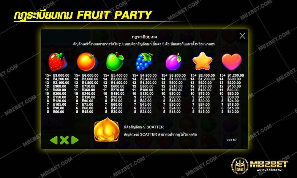 ฟีเจอร์ Fruit Party